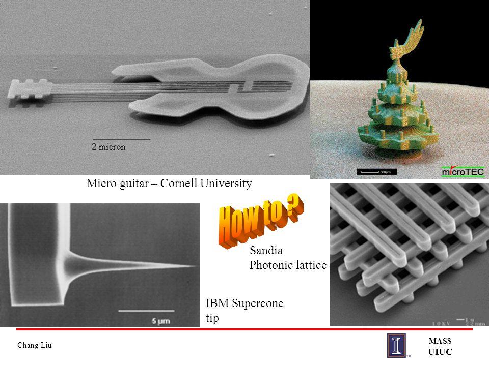 How to Micro guitar – Cornell University Sandia Photonic lattice