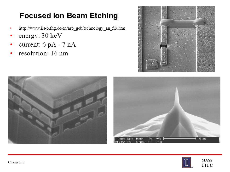 Focused Ion Beam Etching