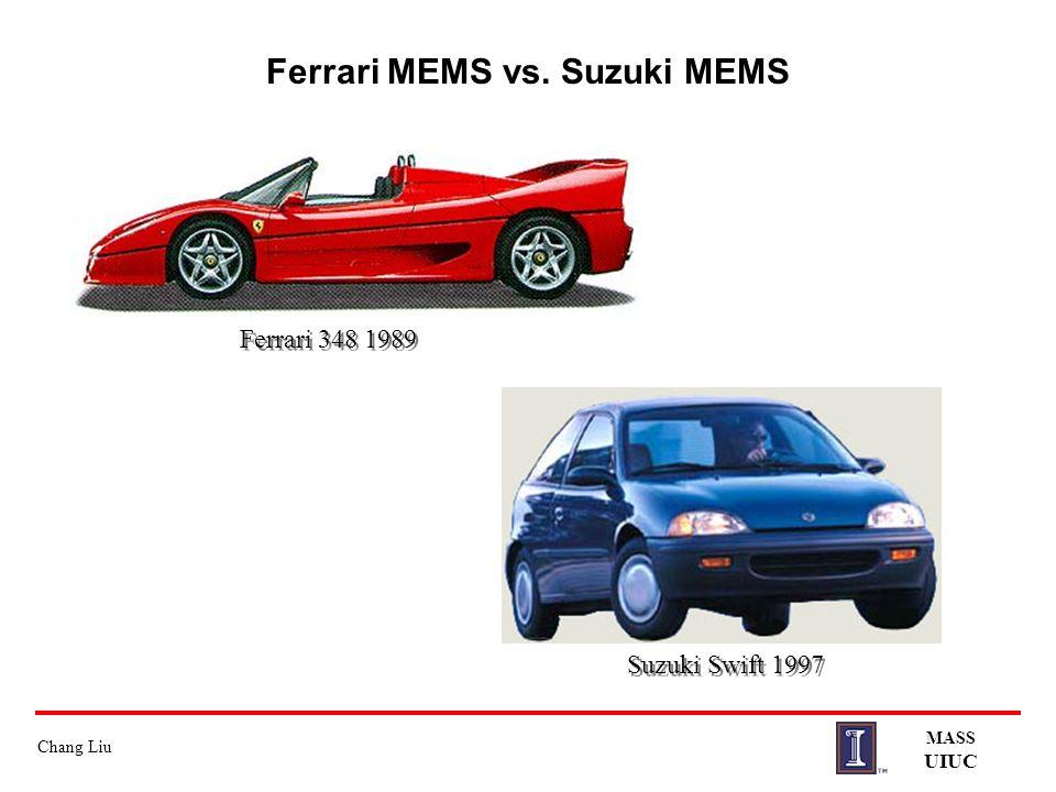 Ferrari MEMS vs. Suzuki MEMS