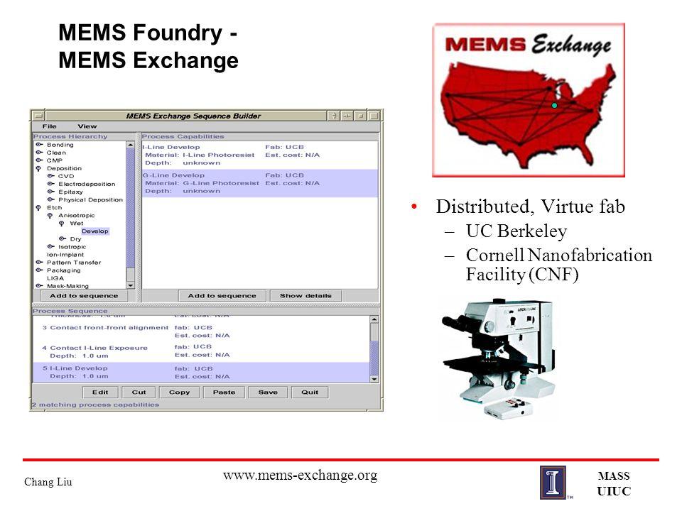 MEMS Foundry - MEMS Exchange
