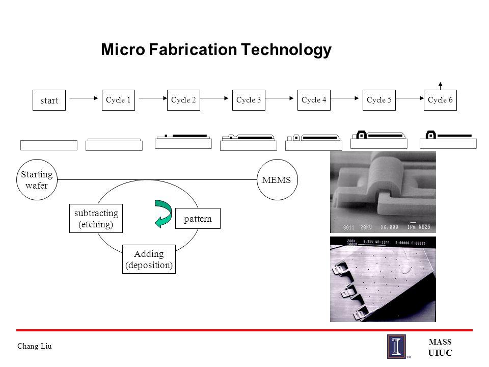 Micro Fabrication Technology