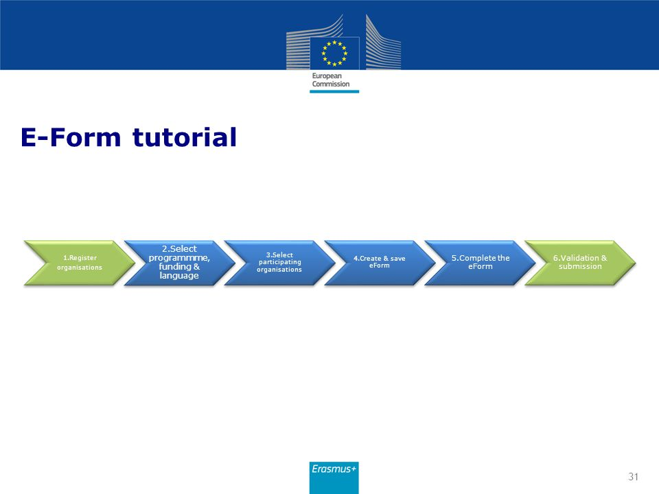 E-Form tutorial 5.Complete the eForm 6.Validation & submission