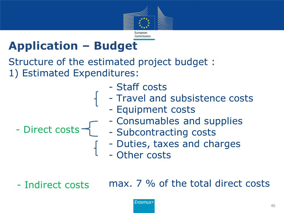 Application – Budget Structure of the estimated project budget :