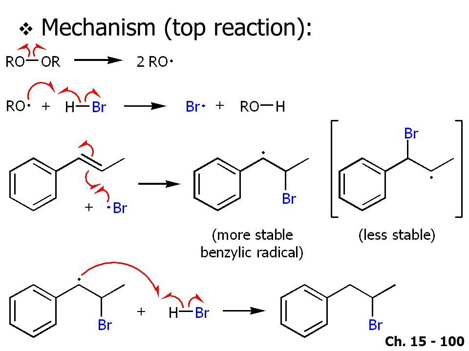 Mechanism (top reaction):