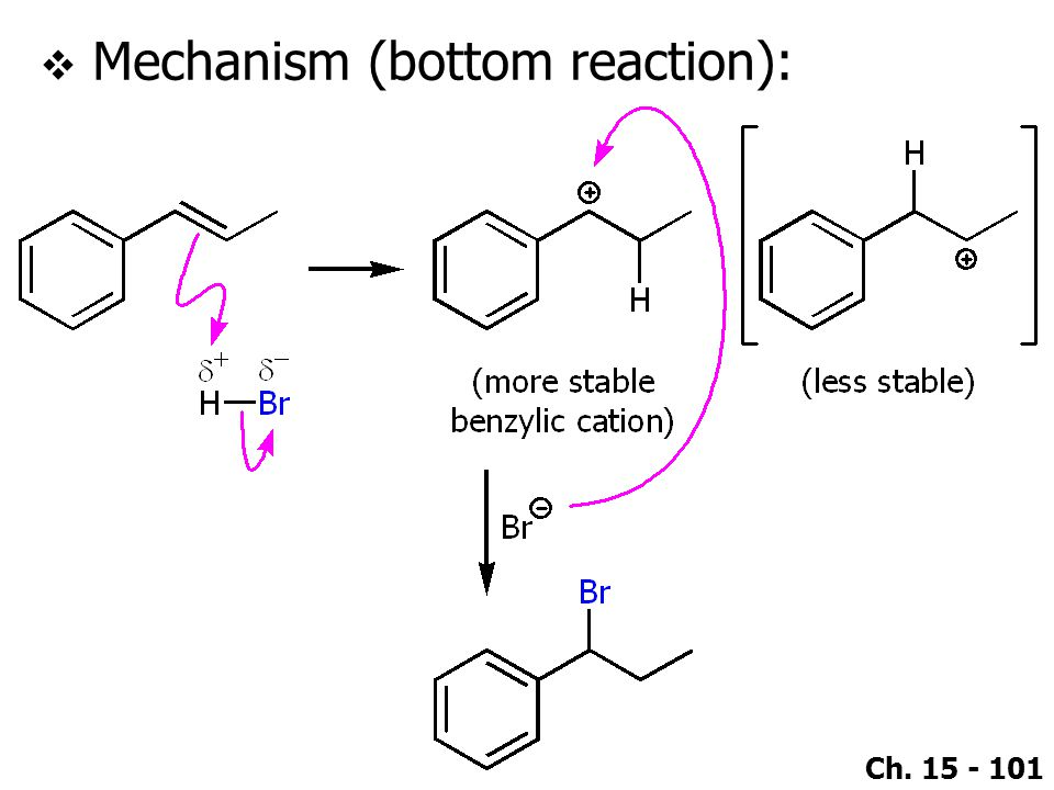 Mechanism (bottom reaction):