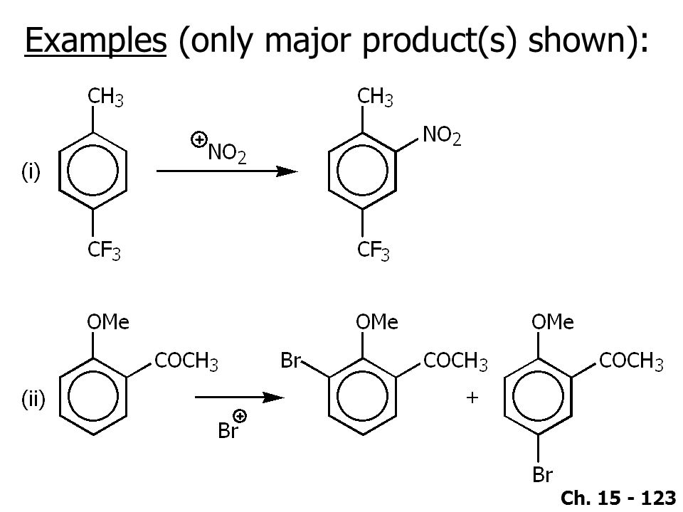 Examples (only major product(s) shown):