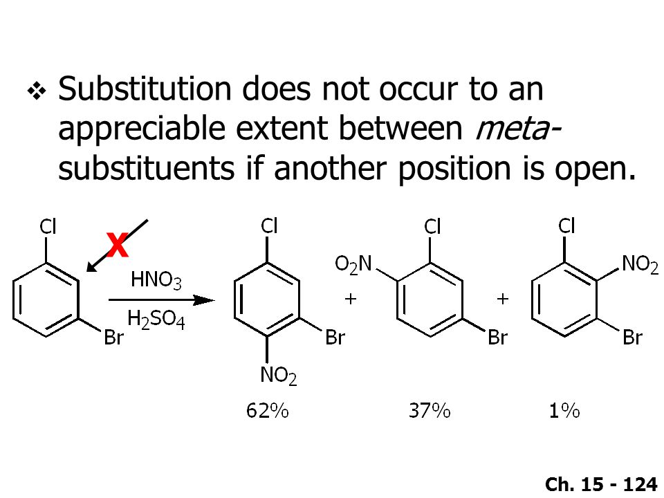 Substitution does not occur to an appreciable extent between meta- substituents if another position is open.