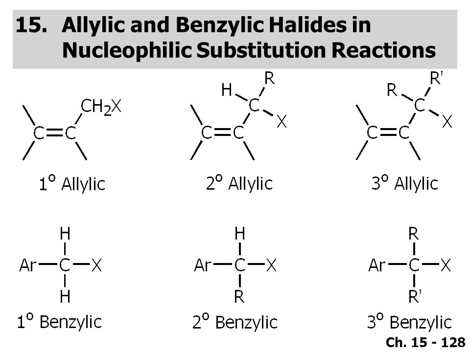 Allylic and Benzylic Halides in Nucleophilic Substitution Reactions