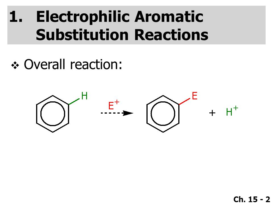 Electrophilic Aromatic Substitution Reactions