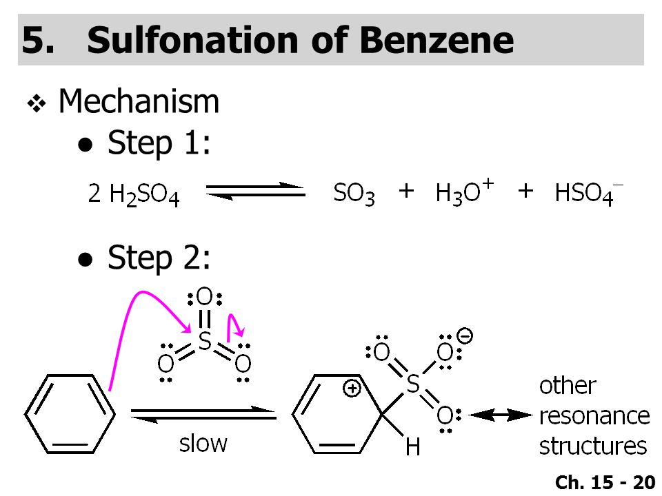 Sulfonation of Benzene