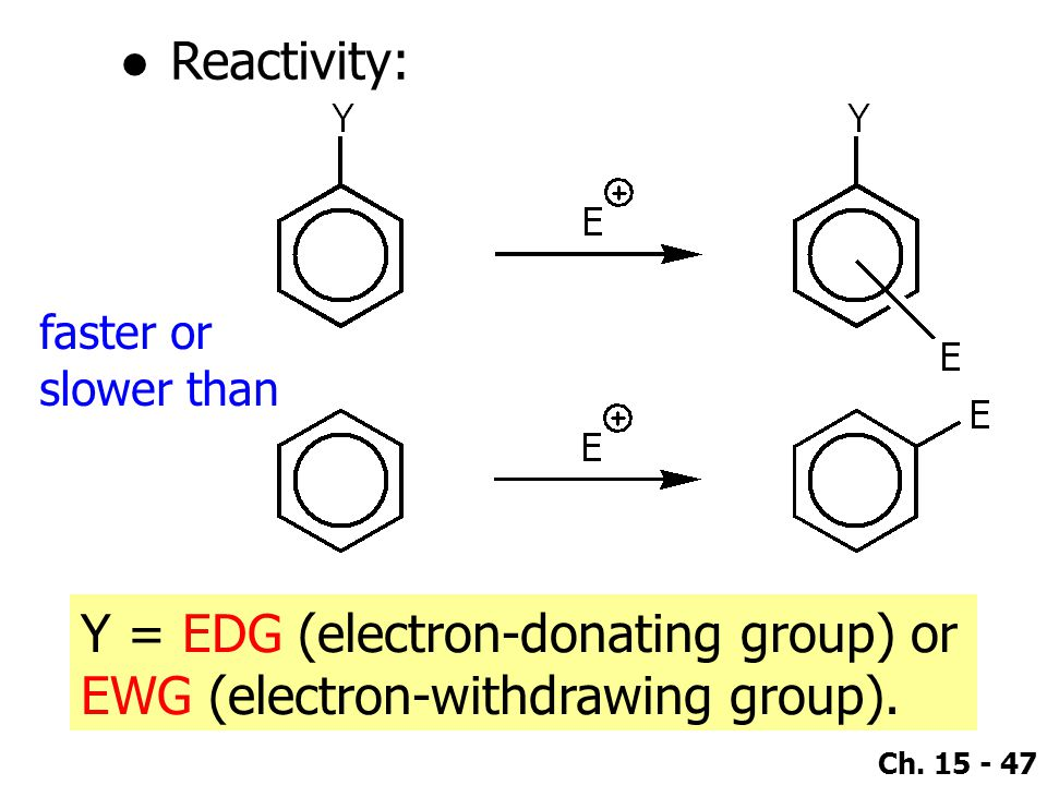 Y = EDG (electron-donating group) or EWG (electron-withdrawing group).
