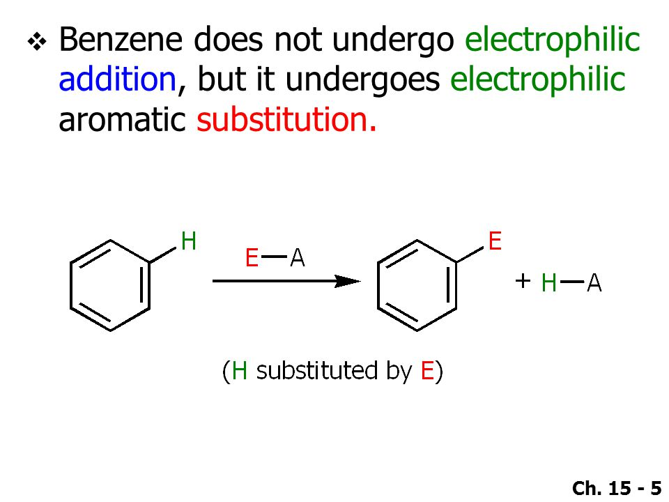 Benzene does not undergo electrophilic addition, but it undergoes electrophilic aromatic substitution.
