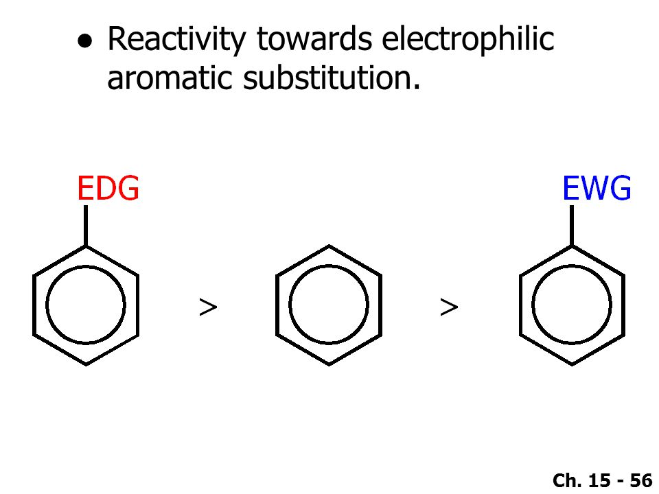 Reactivity towards electrophilic aromatic substitution.