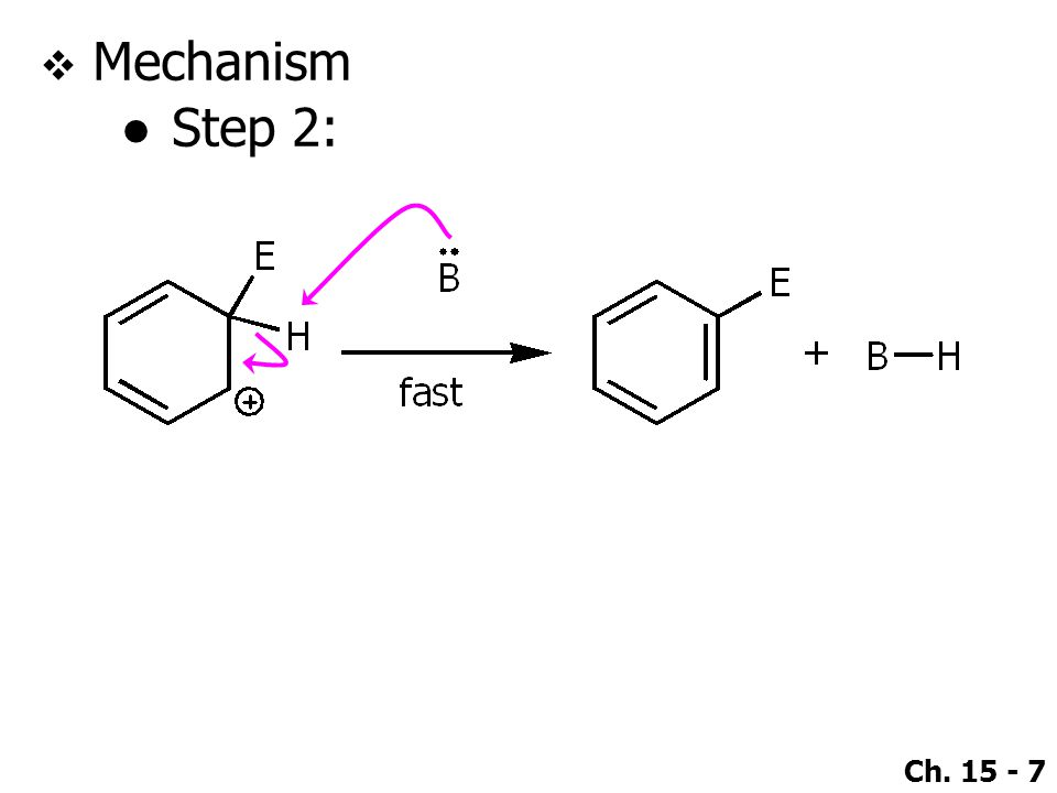 Mechanism Step 2: