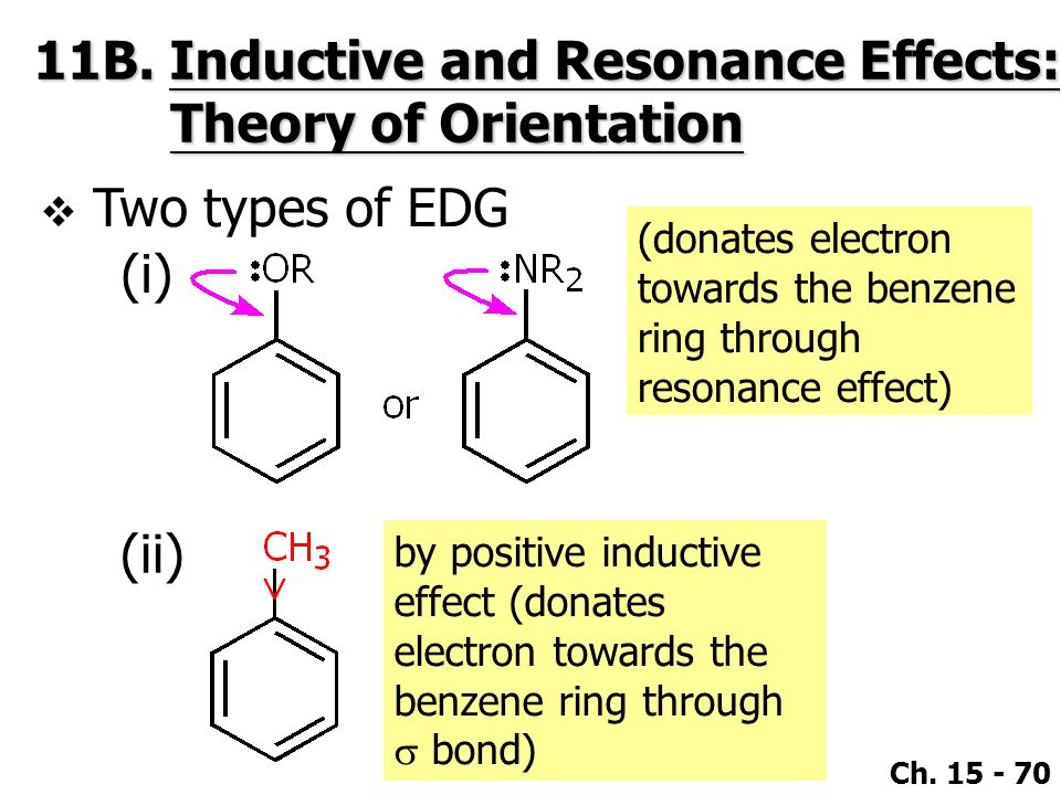 11B. Inductive and Resonance Effects: Theory of Orientation