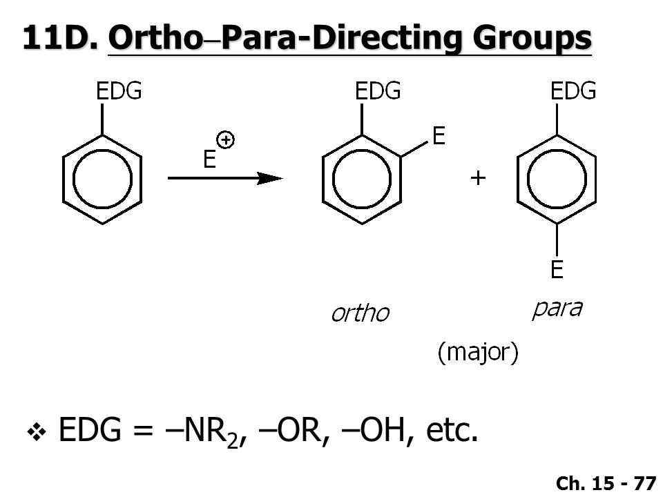 11D. Ortho–Para-Directing Groups