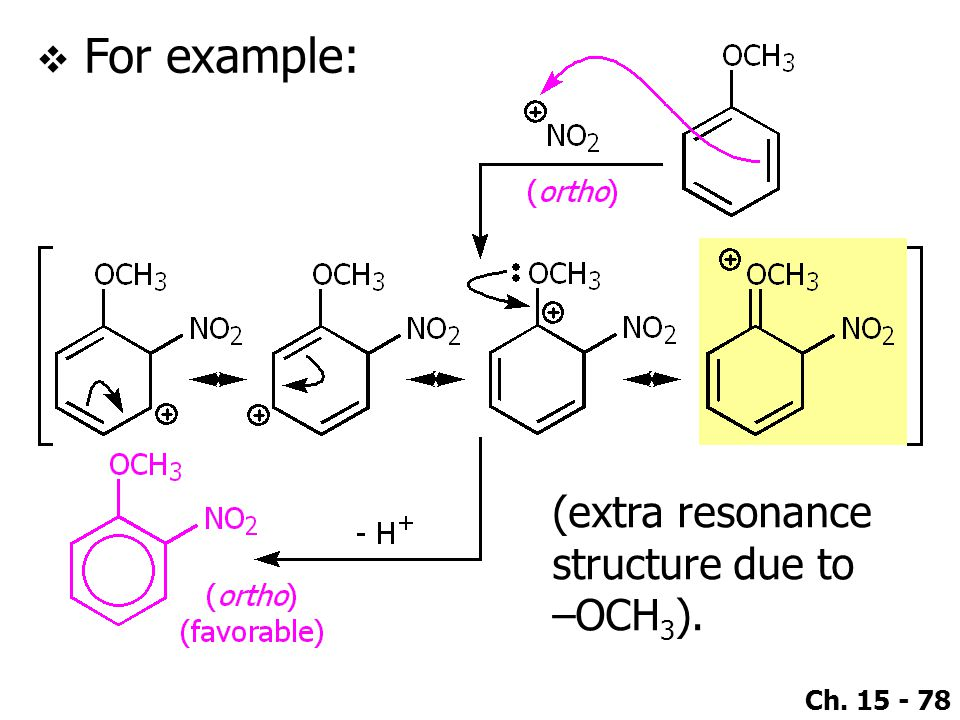 For example: (extra resonance structure due to –OCH3).