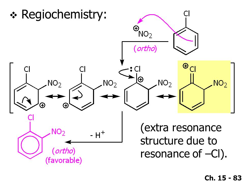 Regiochemistry: (extra resonance structure due to resonance of –Cl).