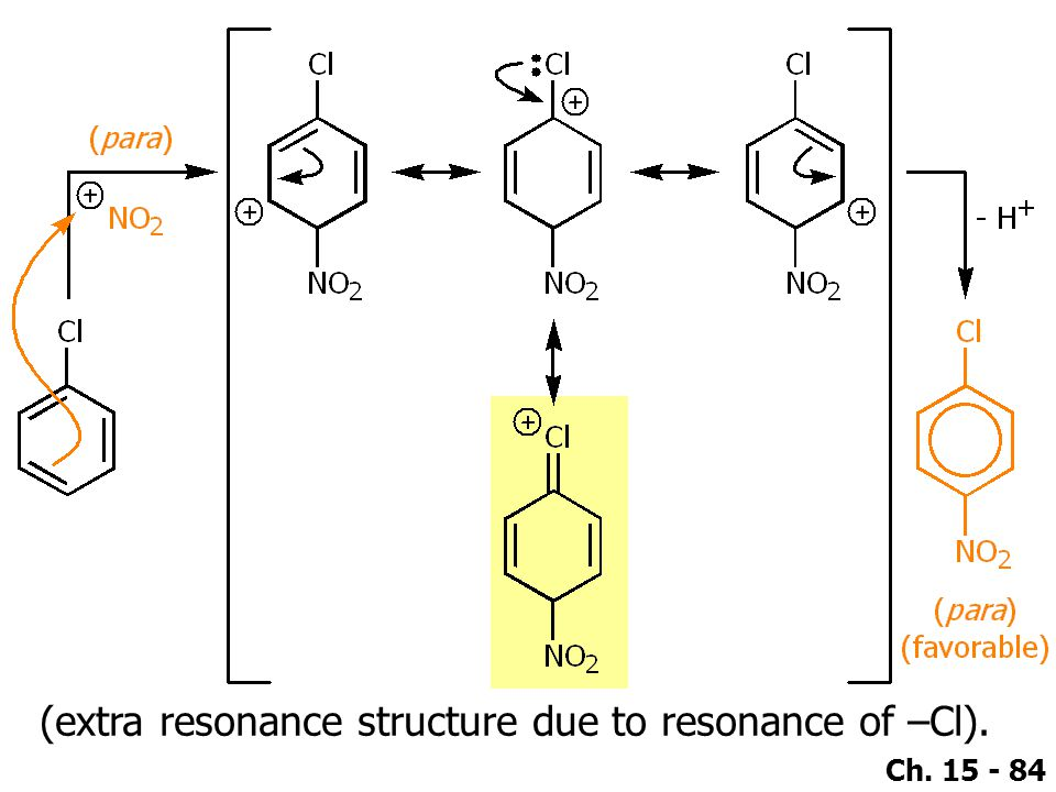 (extra resonance structure due to resonance of –Cl).