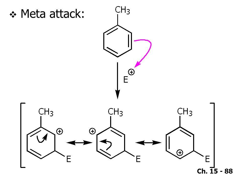 Meta attack: