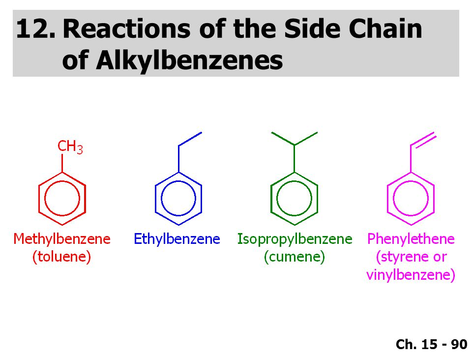 Reactions of the Side Chain of Alkylbenzenes