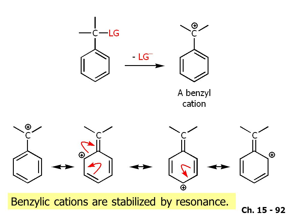 Benzylic cations are stabilized by resonance.