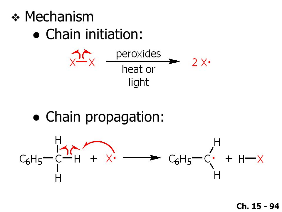 Mechanism Chain initiation: Chain propagation: