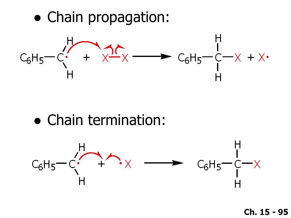 Chain propagation: Chain termination:
