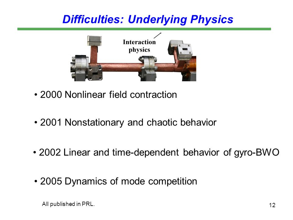 Difficulties: Underlying Physics