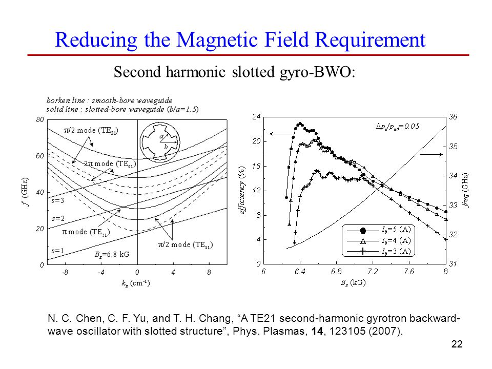 Reducing the Magnetic Field Requirement