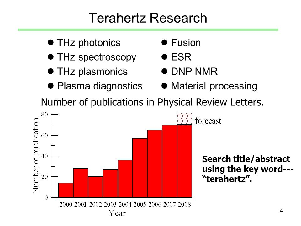 Terahertz Research THz photonics THz spectroscopy THz plasmonics