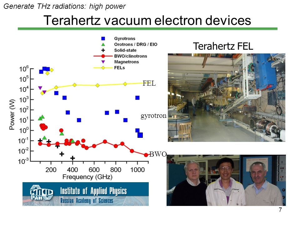Terahertz vacuum electron devices
