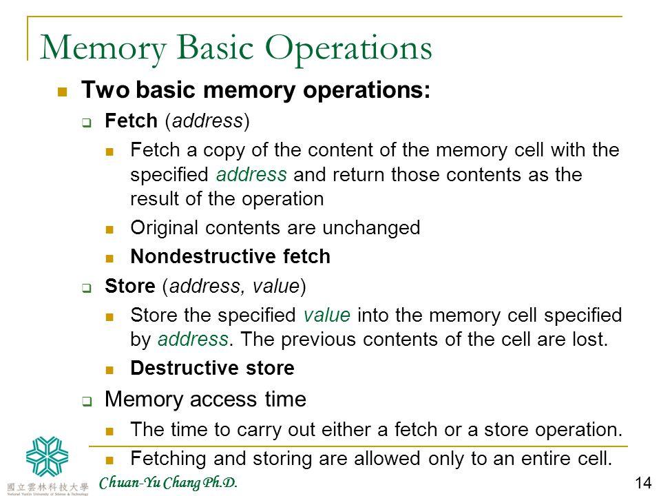 Memory Basic Operations
