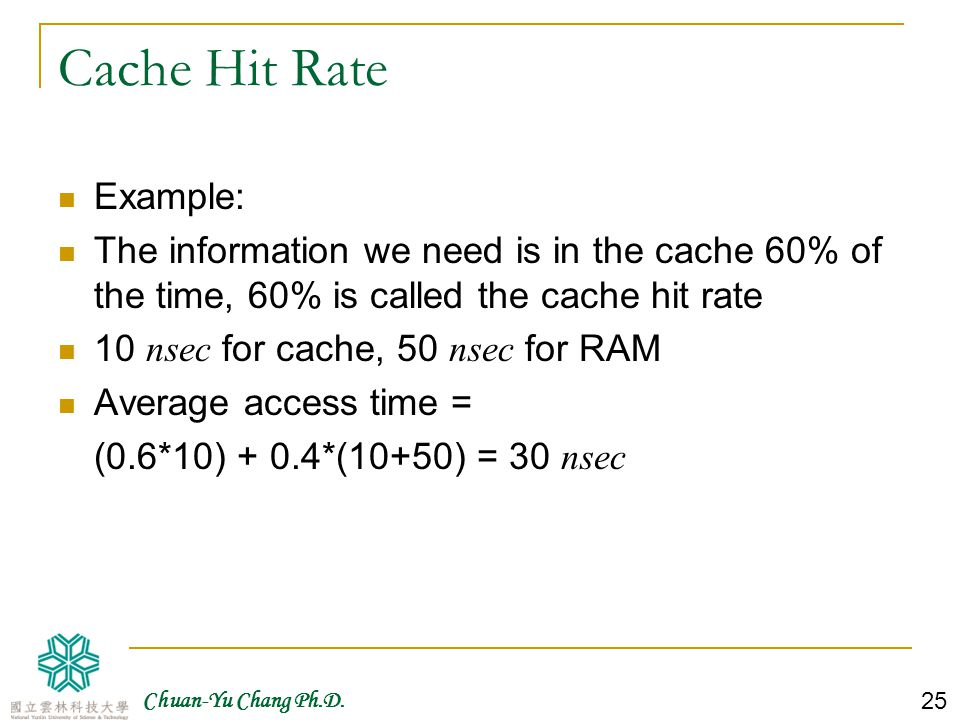 Cache Hit Rate Example: