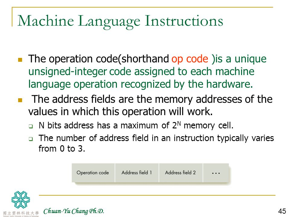 Machine Language Instructions