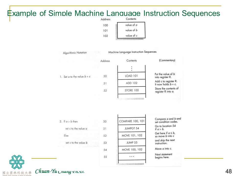 Example of Simple Machine Language Instruction Sequences