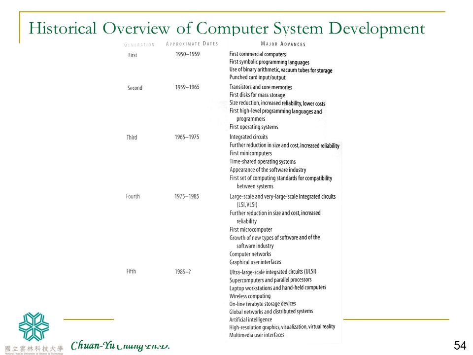 Historical Overview of Computer System Development