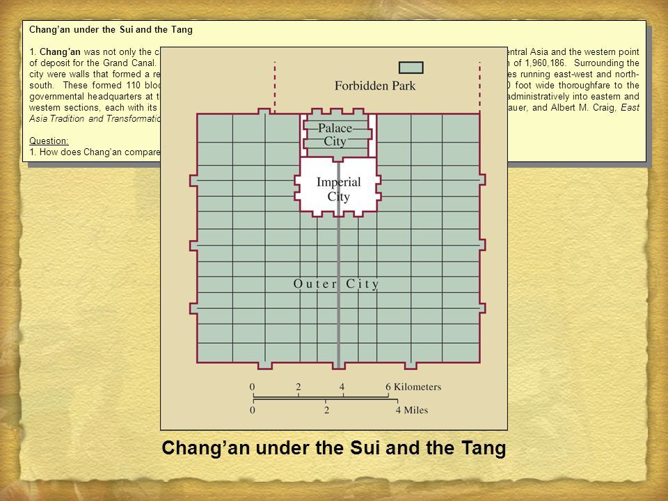Chang'an under the Sui and the Tang