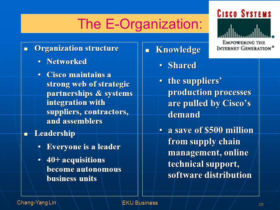 The E-Organization: Knowledge Shared