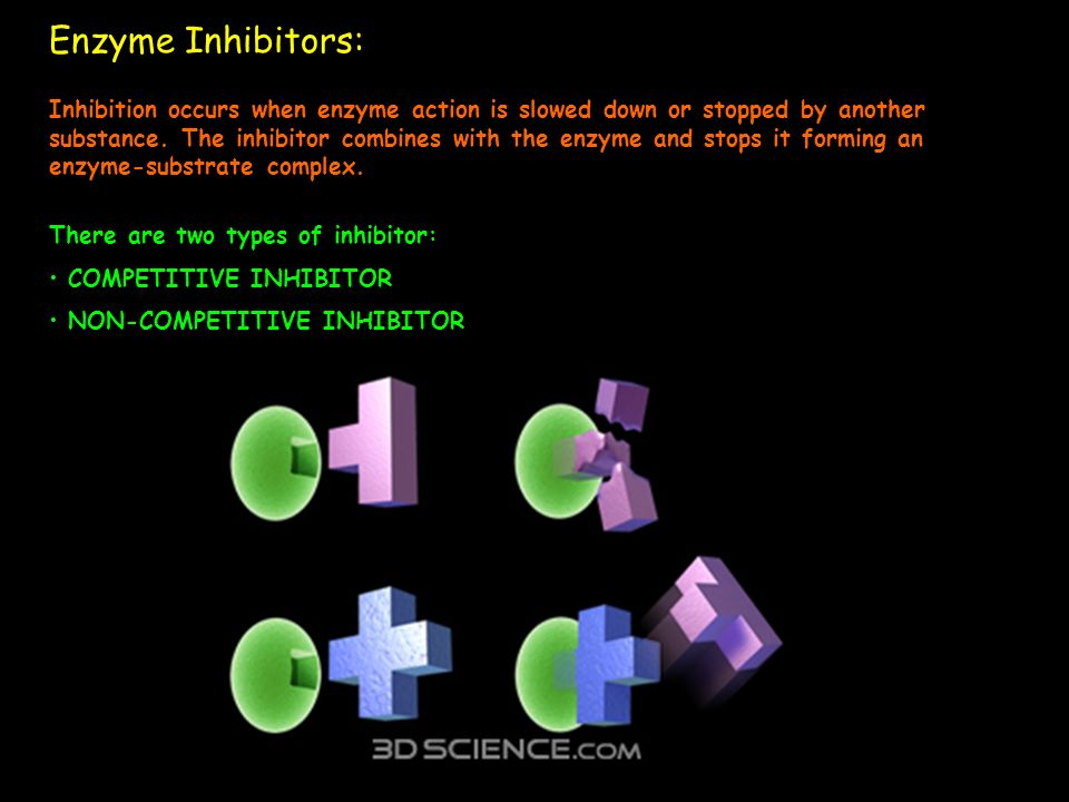 Enzyme Inhibitors:
