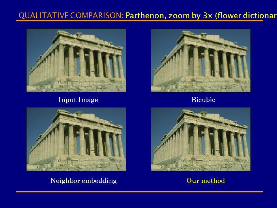 QUALITATIVE COMPARISON: Parthenon, zoom by 3x (flower dictionary)