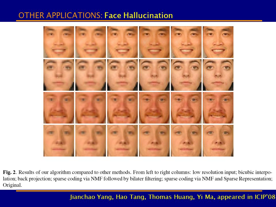OTHER APPLICATIONS: Face Hallucination