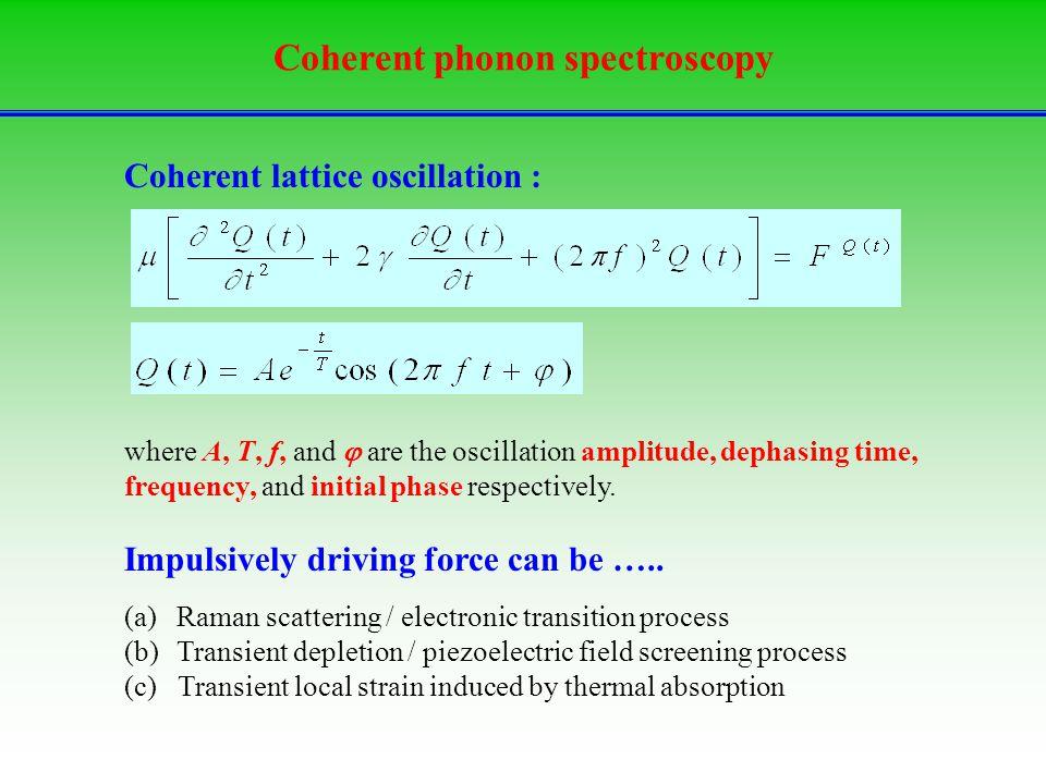 Coherent phonon spectroscopy