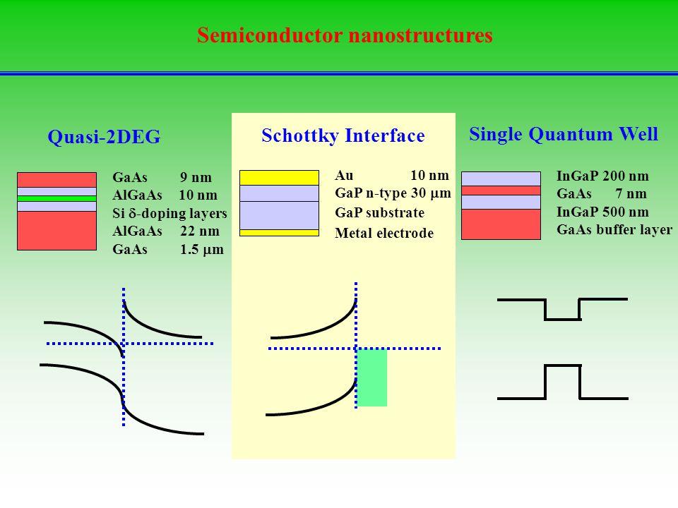 Semiconductor nanostructures