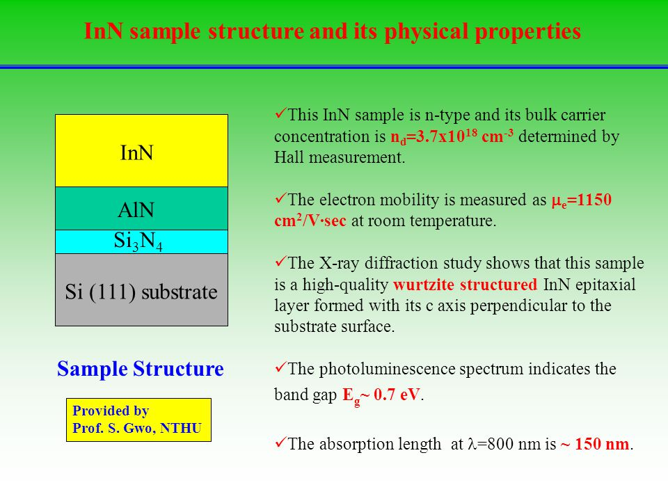 InN sample structure and its physical properties