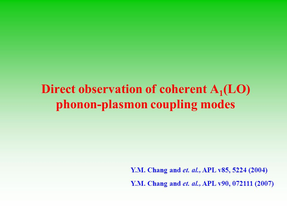 Direct observation of coherent A1(LO) phonon-plasmon coupling modes