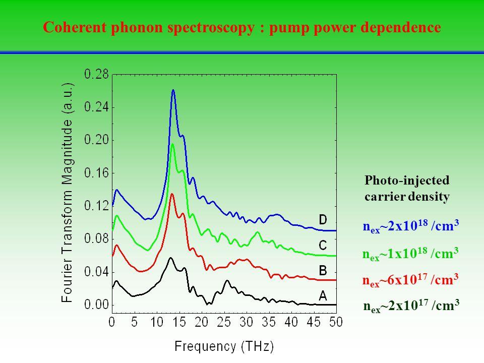 Coherent phonon spectroscopy : pump power dependence