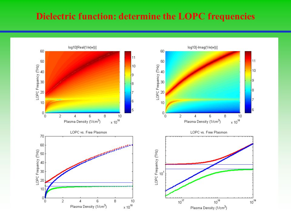 Dielectric function: determine the LOPC frequencies