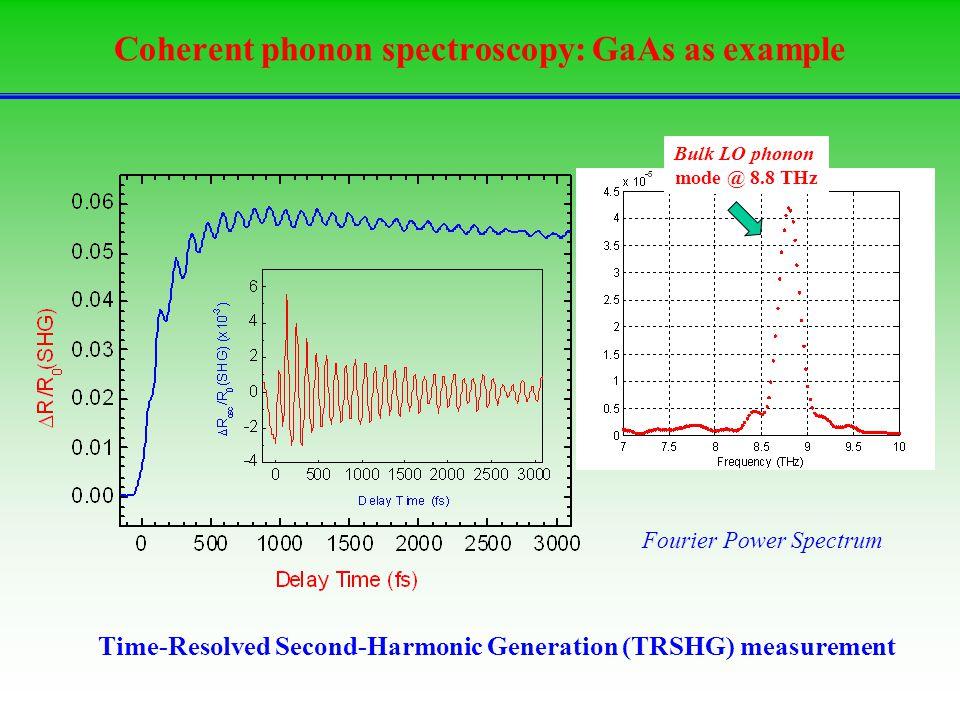 Coherent phonon spectroscopy: GaAs as example