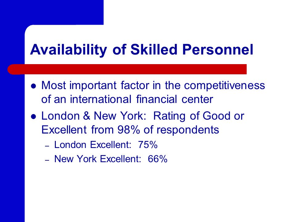 Availability of Skilled Personnel
